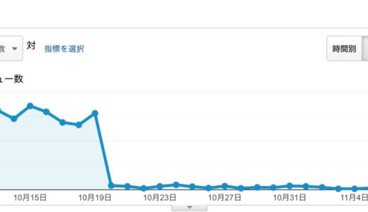 【断崖絶壁アクセス↓】この投稿が「投稿数450件目」と「ブログ日数400日」みたいです。