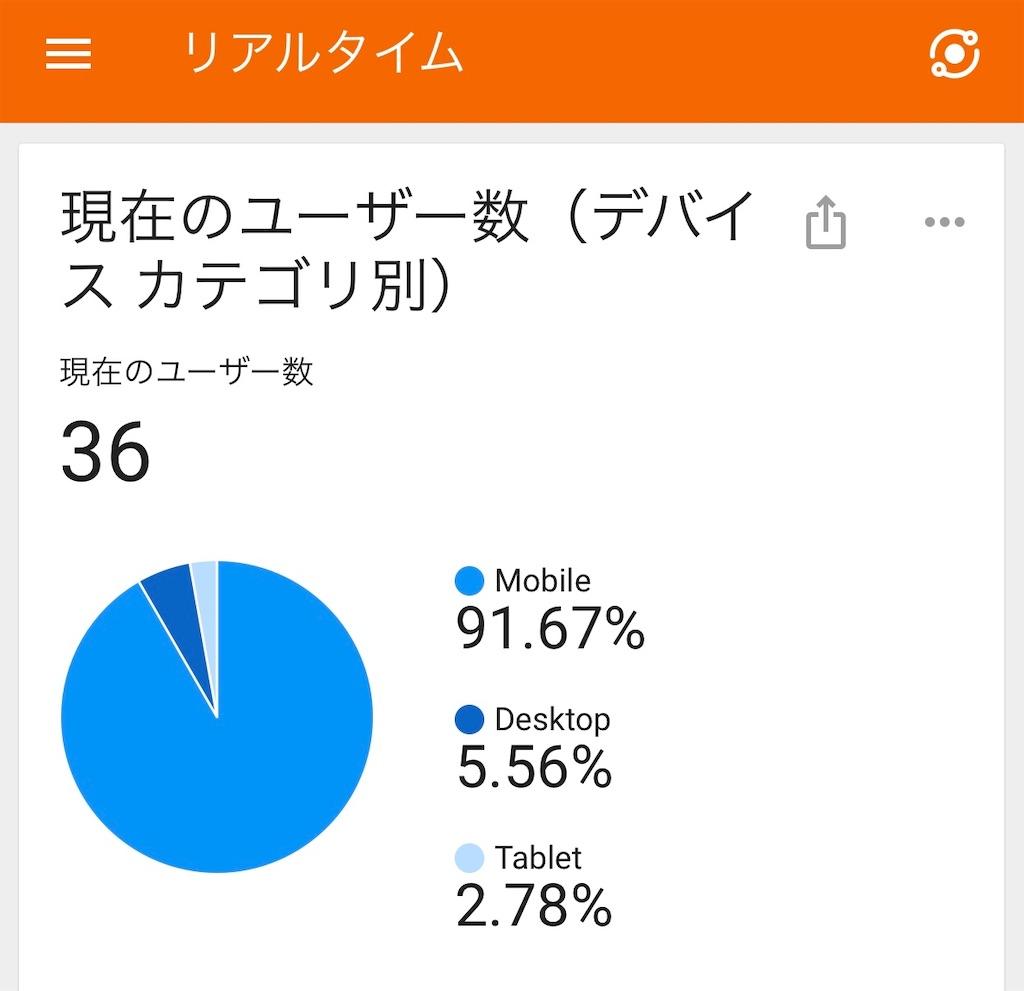 青森ランチブログ:20200603113135j:image