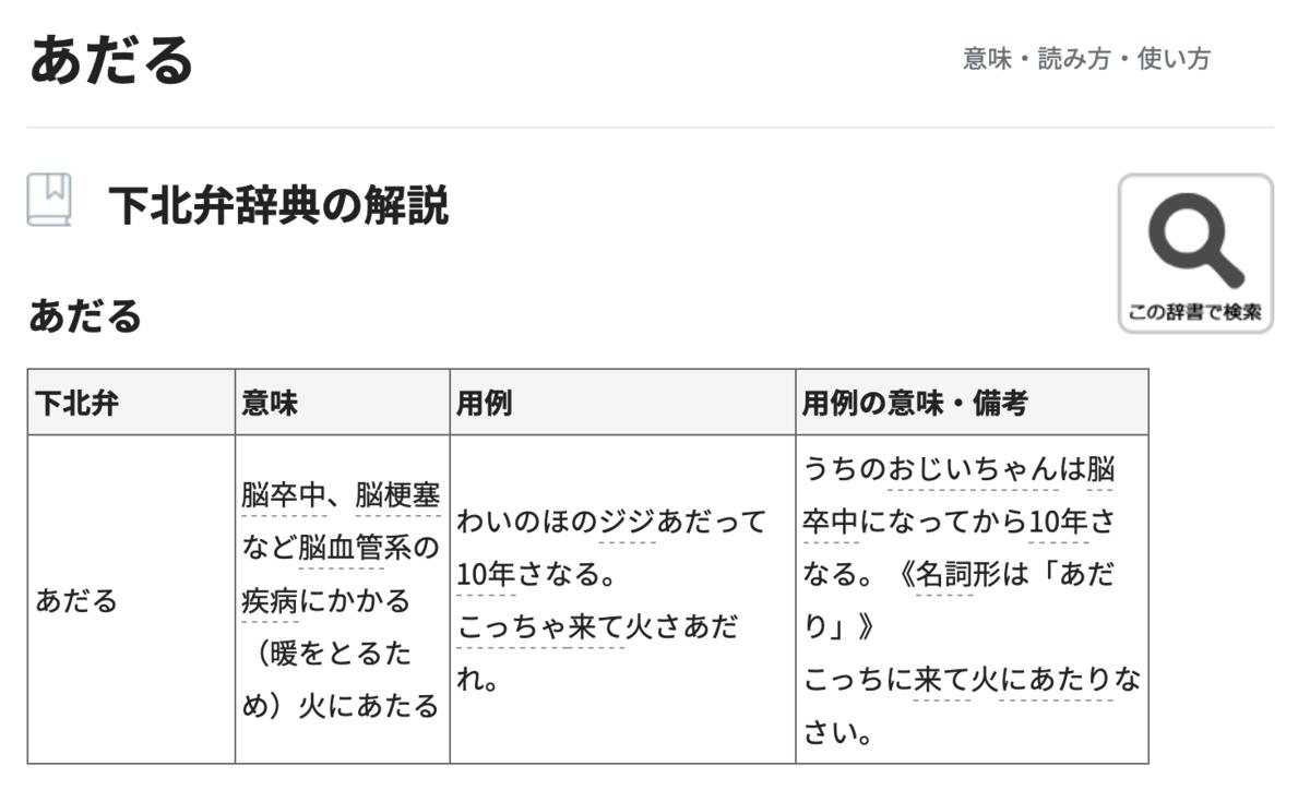 青森ランチブログ:20200829165633p:plain